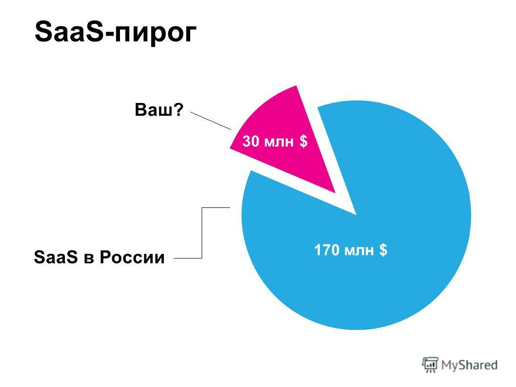 SaaS-пирог Ваш? SaaS в России 30 млн $ 170 млн $
