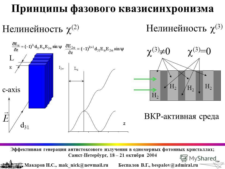 Принципы фазового квазисинхронизма ВКР-активная среда Нелинейность (2) Нелинейность (3) H2H2 H2H2 H2H2 H2H2 (3) 0 (3) =0 z I 2w LкLк d 31 c-axis LкLк Эффективная генерация антистоксового излучения в одномерных фотонных кристаллах; Санкт-Петербург, 18