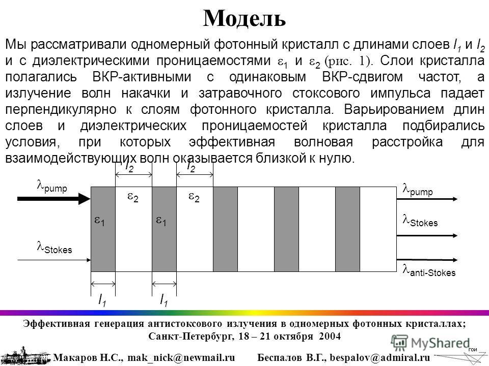 Модель 1 2 1 2 l1l1 l1l1 l2l2 l2l2 pump Stokes anti-Stokes pump Stokes Мы рассматривали одномерный фотонный кристалл с длинами слоев l 1 и l 2 и с диэлектрическими проницаемостями 1 и 2 (рис. 1). Слои кристалла полагались ВКР-активными с одинаковым В