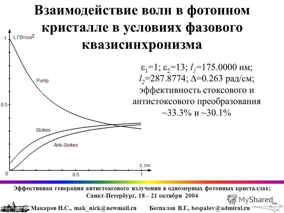 1 =1; 2 =13; l 1 =175.0000 нм; l 2 =287.8774; =0.263 рад/см; эффективность стоксового и антистоксового преобразования ~33.3% и ~30.1% Взаимодействие волн в фотонном кристалле в условиях фазового квазисинхронизма Эффективная генерация антистоксового и