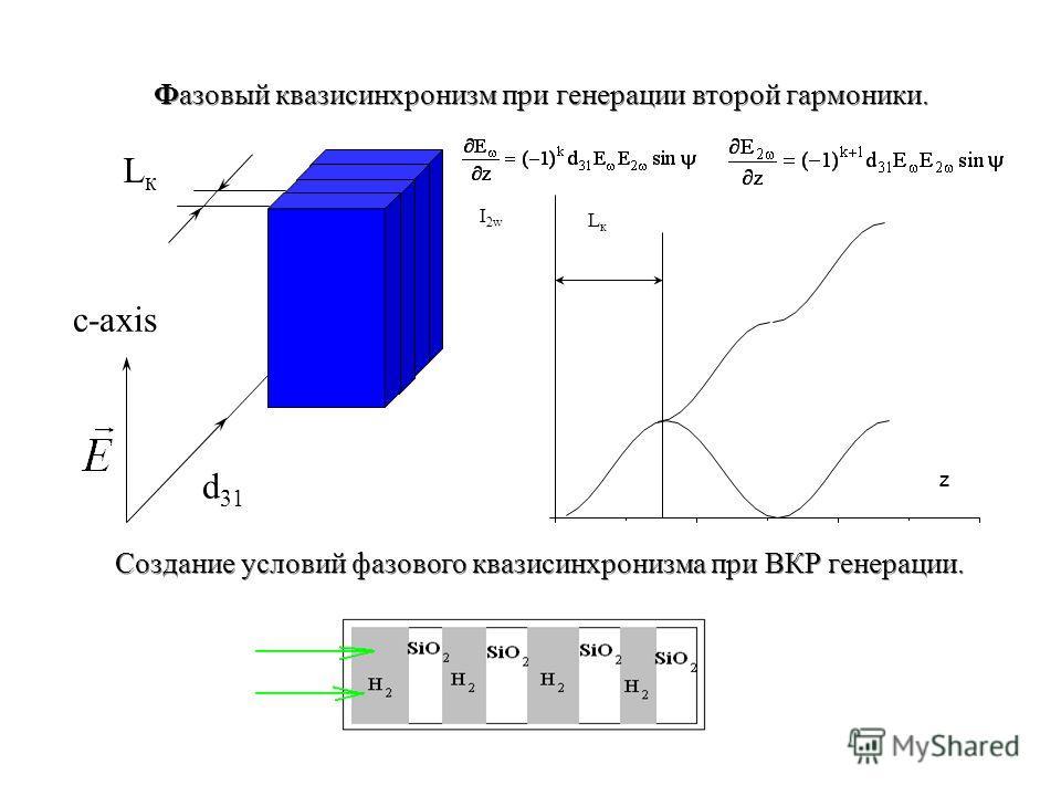 Фазовый квазисинхронизм при генерации второй гармоники. z I 2w LкLк Создание условий фазового квазисинхронизма при ВКР генерации. d 31 c-axis LкLк