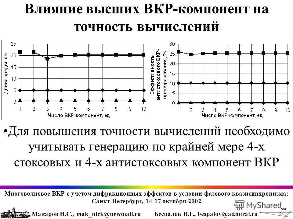 Влияние высших ВКР-компонент на точность вычислений Макаров Н.С., mak_nick@newmail.ruБеспалов В.Г., bespalov@admiral.ru Для повышения точности вычислений необходимо учитывать генерацию по крайней мере 4-х стоксовых и 4-х антистоксовых компонент ВКР М