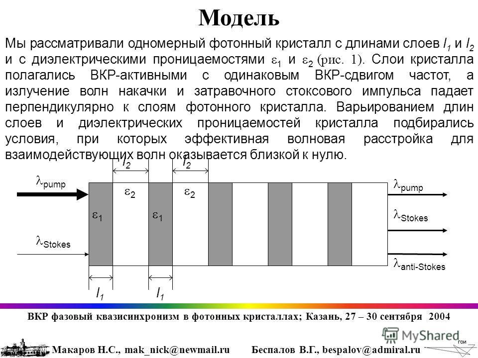 Модель ВКР фазовый квазисинхронизм в фотонных кристаллах; Казань, 27 – 30 сентября 2004 Макаров Н.С., mak_nick@newmail.ruБеспалов В.Г., bespalov@admiral.ru 1 2 1 2 l1l1 l1l1 l2l2 l2l2 pump Stokes anti-Stokes pump Stokes Мы рассматривали одномерный фо