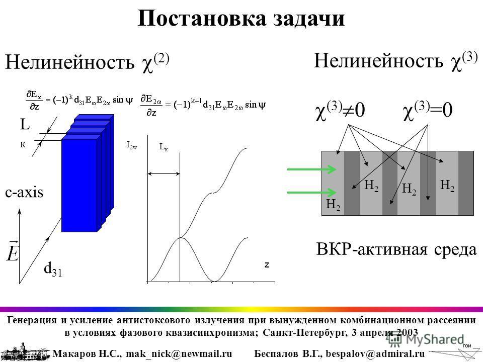 Макаров Н.С., mak_nick@newmail.ruБеспалов В.Г., bespalov@admiral.ru Постановка задачи ВКР-активная среда Нелинейность (2) Нелинейность (3) H2H2 H2H2 H2H2 H2H2 (3) 0 (3) =0 z I 2w LкLк d 31 c-axis LкLк Генерация и усиление антистоксового излучения при