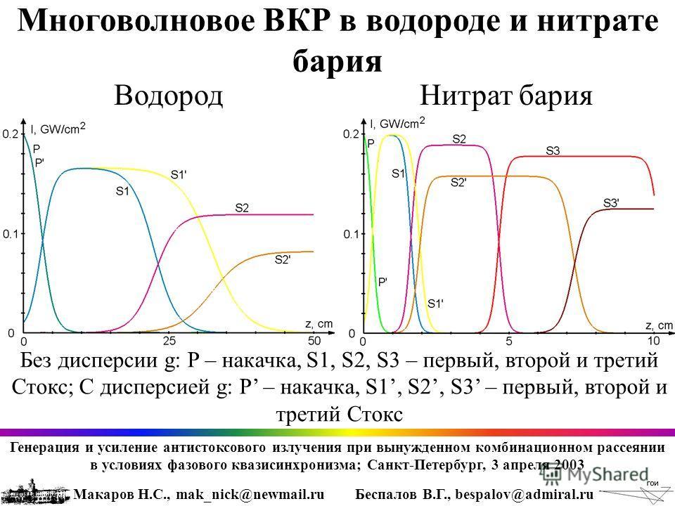 Многоволновое ВКР в водороде и нитрате бария Макаров Н.С., mak_nick@newmail.ruБеспалов В.Г., bespalov@admiral.ru ВодородНитрат бария Без дисперсии g: P – накачка, S1, S2, S3 – первый, второй и третий Стокс; С дисперсией g: P – накачка, S1, S2, S3 – п
