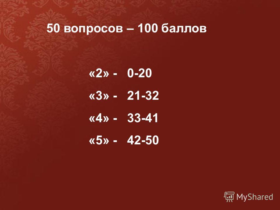 50 вопросов – 100 баллов «2» - 0-20 «3» - 21-32 «4» - 33-41 «5» - 42-50