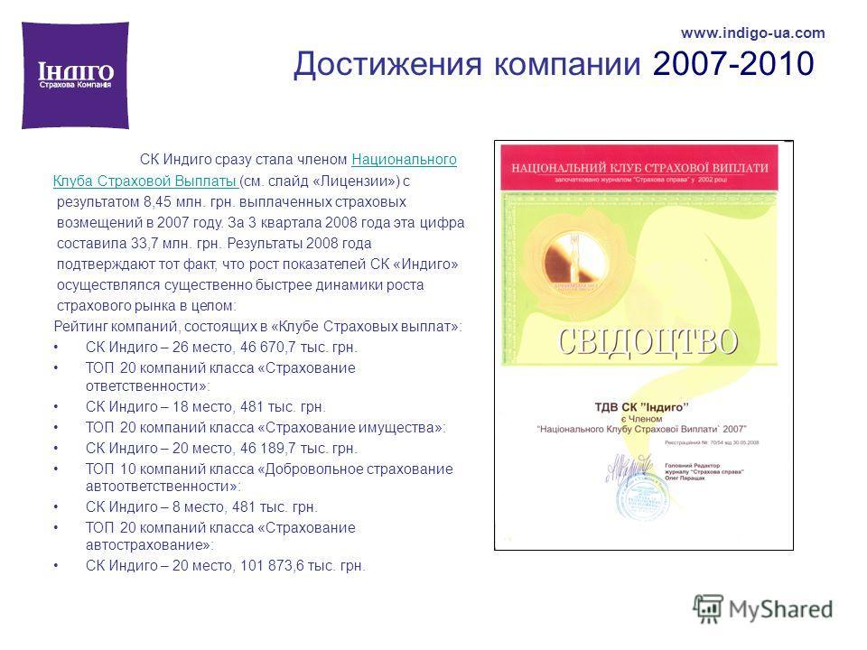 Достижения компании 2007-2010 www.indigo-ua.com СК Индиго сразу стала членом НациональногоНационального Клуба Страховой Выплаты Клуба Страховой Выплаты (см. слайд «Лицензии») с результатом 8,45 млн. грн. выплаченных страховых возмещений в 2007 году.