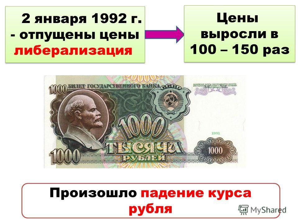 2 января 1992 г. - отпущены цены либерализация 2 января 1992 г. - отпущены цены либерализация Цены выросли в 100 – 150 раз Цены выросли в 100 – 150 раз Произошло падение курса рубля