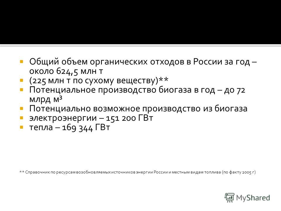 Общий объем органических отходов в России за год – около 624,5 млн т (225 млн т по сухому веществу)** Потенциальное производство биогаза в год – до 72 млрд м³ Потенциально возможное производство из биогаза электроэнергии – 151 200 ГВт тепла – 169 344