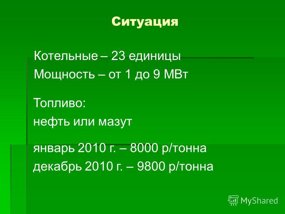 Ситуация Котельные – 23 единицы Мощность – от 1 до 9 МВт Топливо: нефть или мазут январь 2010 г. – 8000 р/тонна декабрь 2010 г. – 9800 р/тонна