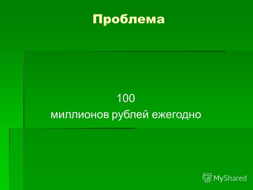 Проблема 100 миллионов рублей ежегодно