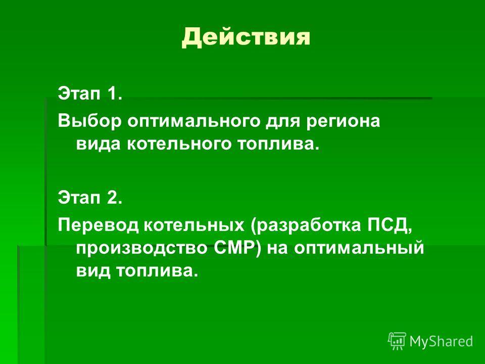 Действия Этап 1. Выбор оптимального для региона вида котельного топлива. Этап 2. Перевод котельных (разработка ПСД, производство СМР) на оптимальный вид топлива.