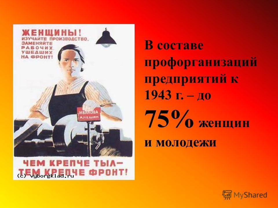 В составе профорганизаций предприятий к 1943 г. – до 75% женщин и молодежи