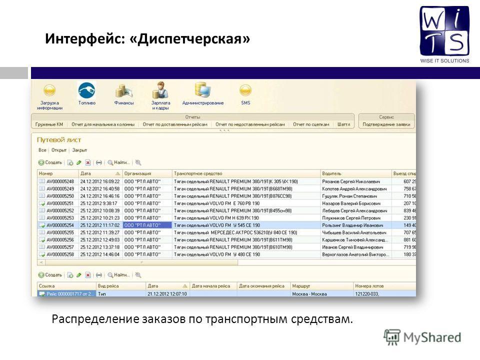 Интерфейс : « Диспетчерская » Распределение заказов по транспортным средствам.
