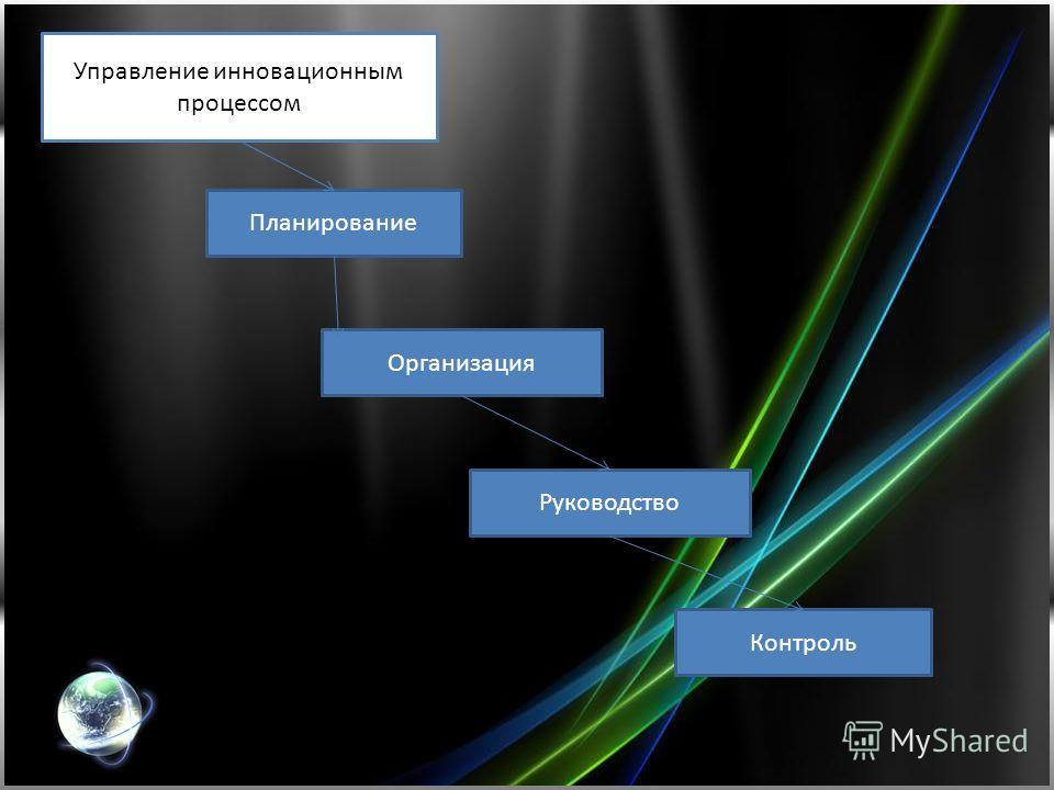 Управление инновационным процессом Планирование Организация Руководство Контроль