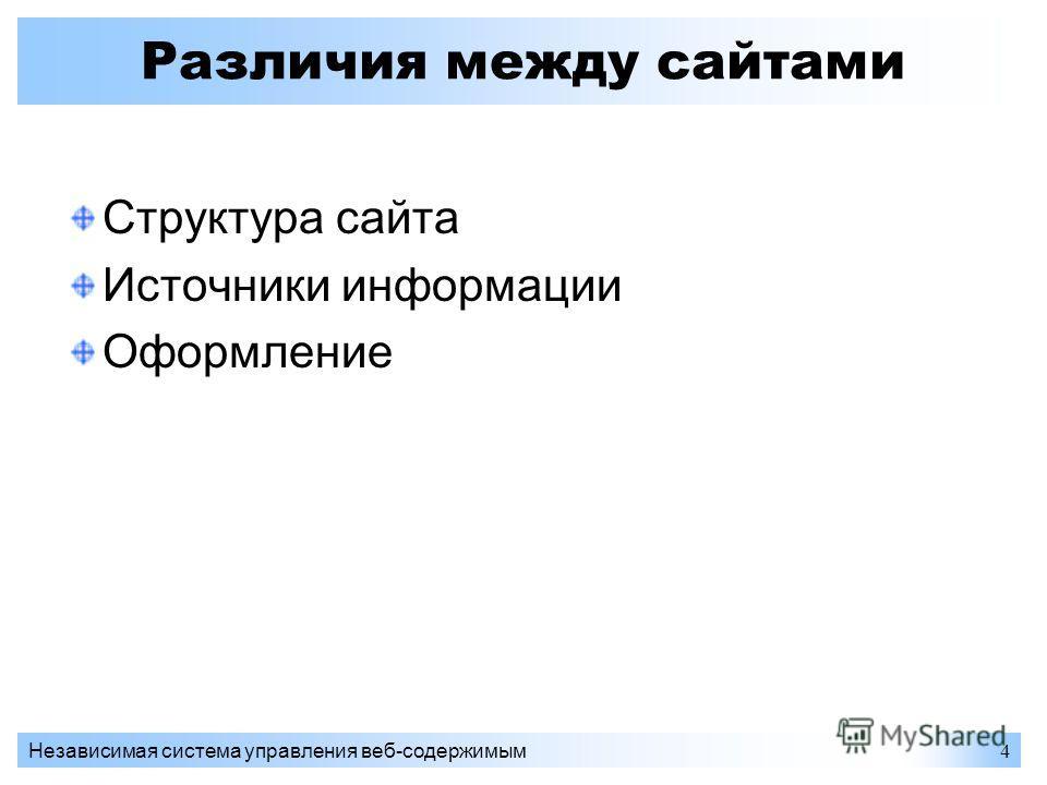 Независимая система управления веб-содержимым4 Различия между сайтами Структура сайта Источники информации Оформление