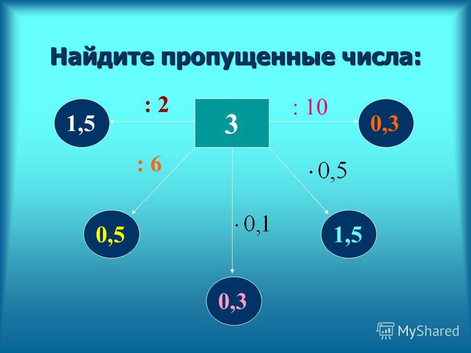 Найдите пропущенные числа: 3 : 2 : 6 : 10 1,5 0,5 0,3 1,5 0,3