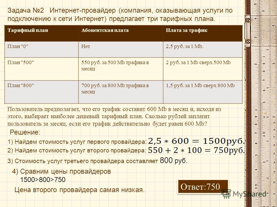 Задача 2 Интернет-провайдер (компания, оказывающая услуги по подключению к сети Интернет) предлагает три тарифных плана. Тарифный планАбонентская платаПлата за трафик План