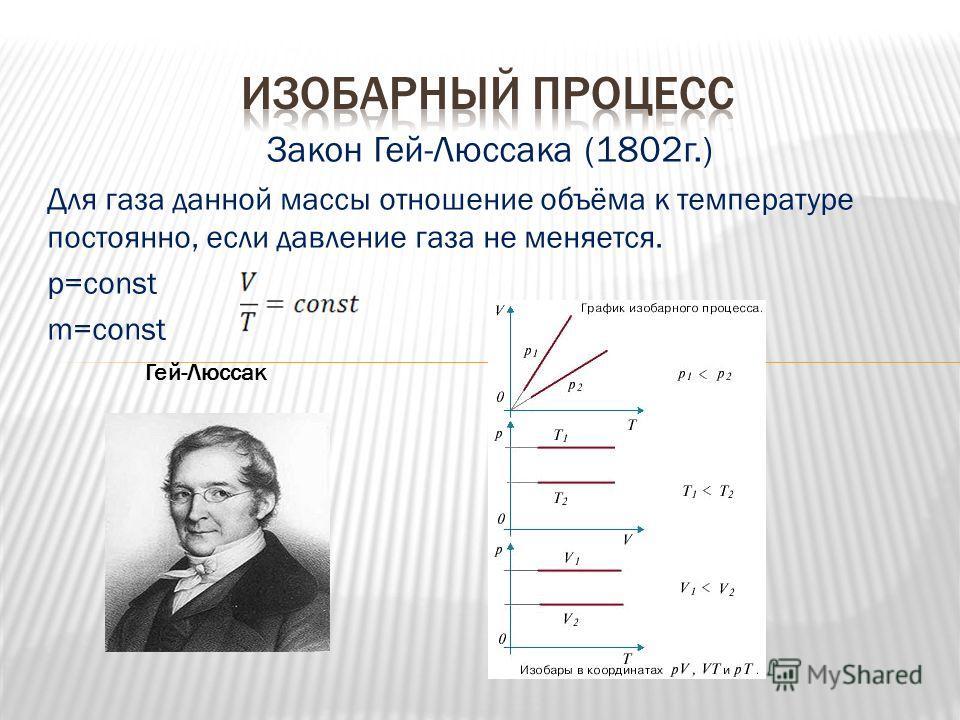 Закон Гей-Люссака (1802г.) Для газа данной массы отношение объёма к температуре постоянно, если давление газа не меняется. p=const m=const Гей-Люссак