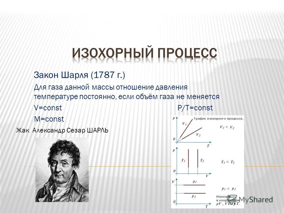 Закон Шарля (1787 г.) Для газа данной массы отношение давления температуре постоянно, если объём газа не меняется V=const P/T=const M=const Жак Александр Сезар ШАРЛЬ