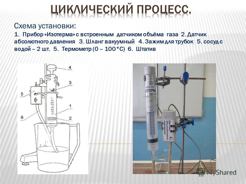 Схема установки: 1. Прибор «Изотерма» с встроенным датчиком объёма газа 2. Датчик абсолютного давления 3. Шланг вакуумный 4. Зажим для трубок 5. сосуд с водой – 2 шт. 5. Термометр (0 – 100°С) 6. Штатив