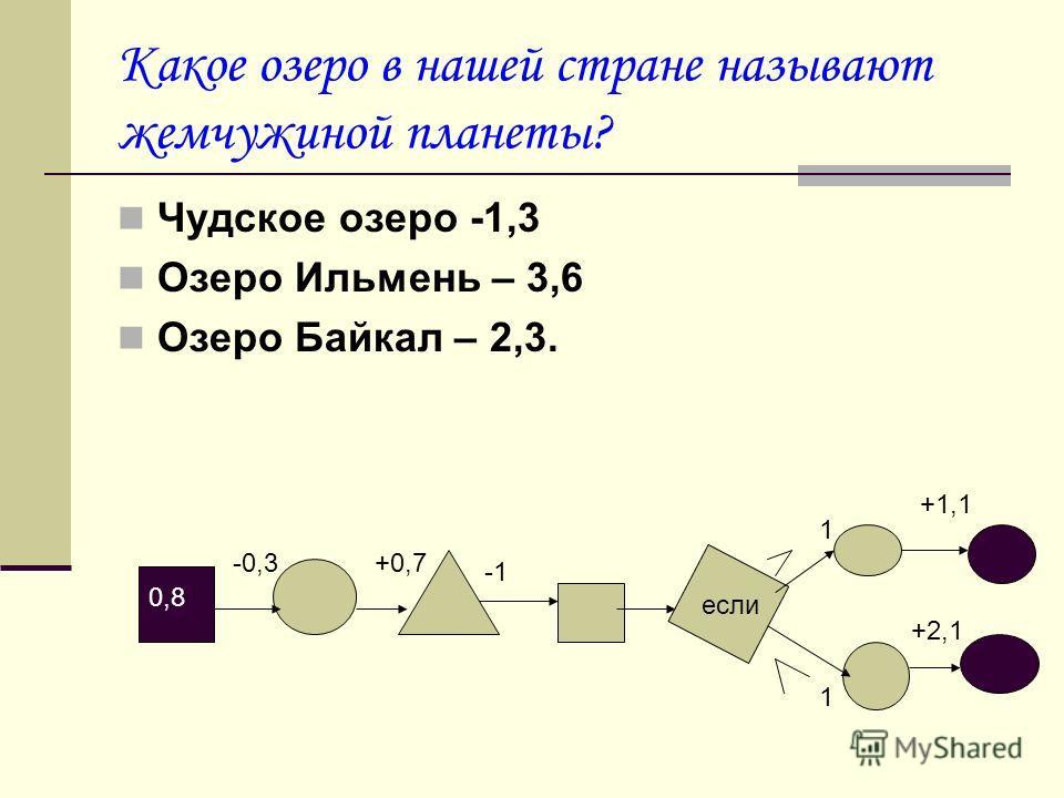 Какое озеро в нашей стране называют жемчужиной планеты? Чудское озеро -1,3 Озеро Ильмень – 3,6 Озеро Байкал – 2,3. если 0,8 -0,3+0,7 1 1 +1,1 +2,1