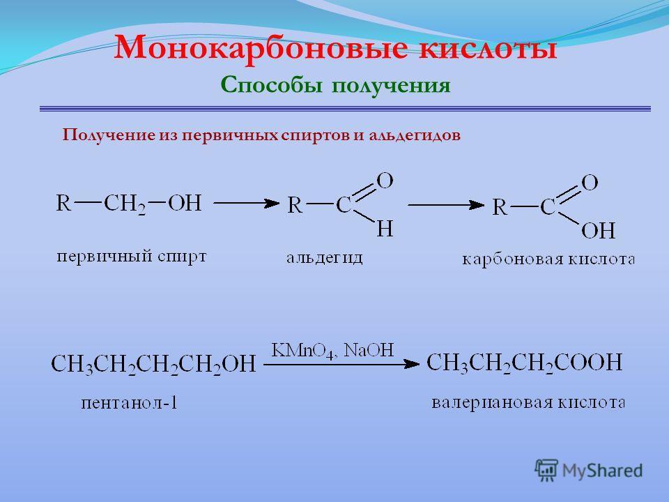 Монокарбоновые кислоты Способы получения Получение из первичных спиртов и альдегидов