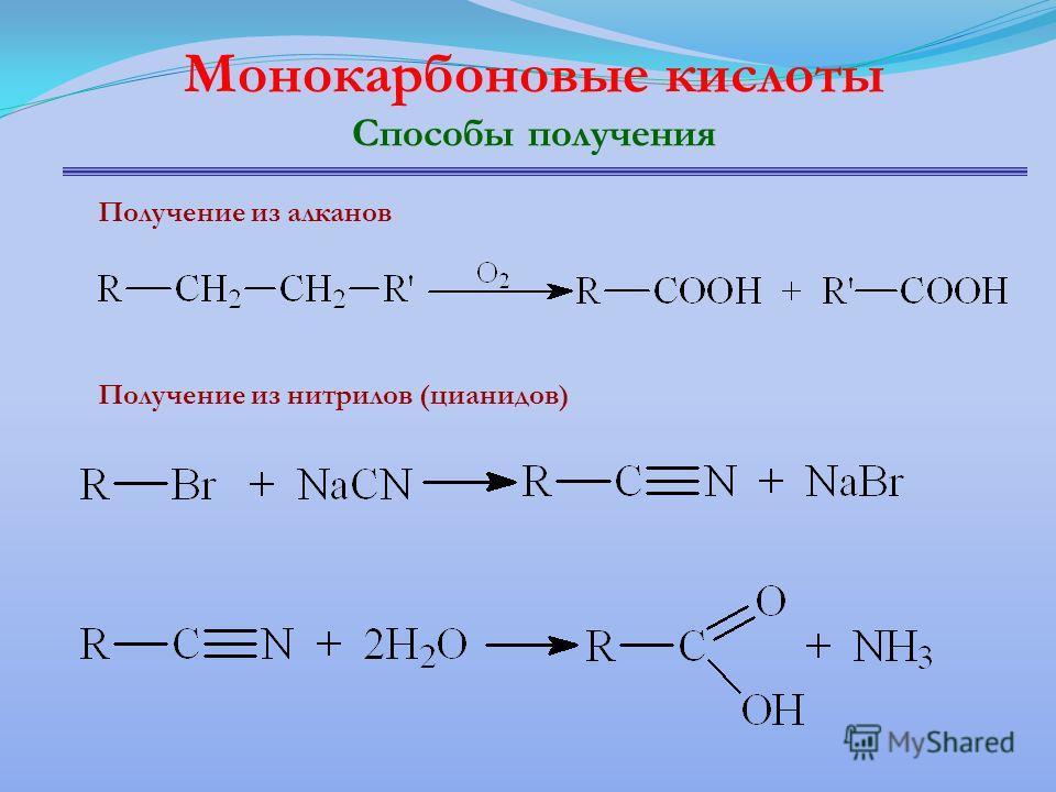 Монокарбоновые кислоты Способы получения Получение из алканов Получение из нитрилов (цианидов)