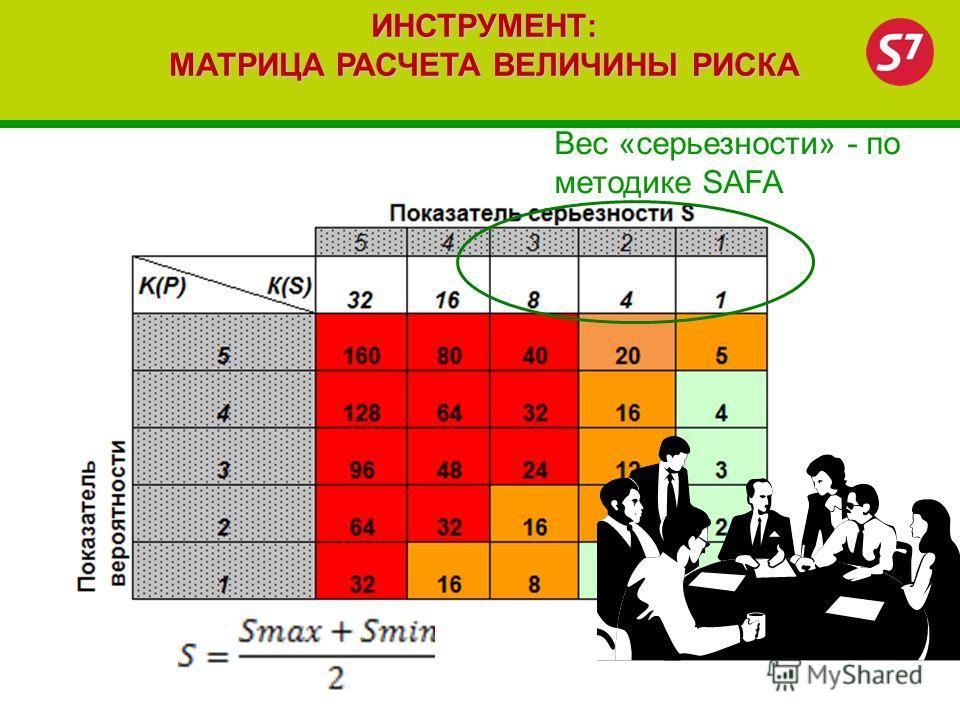 ИНСТРУМЕНТ: МАТРИЦА РАСЧЕТА ВЕЛИЧИНЫ РИСКА Вес «серьезности» - по методике SAFA