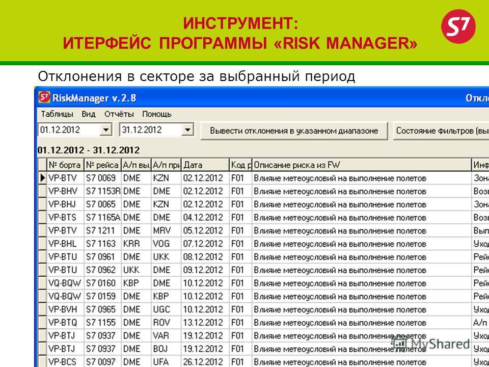 ИНСТРУМЕНТ: ИТЕРФЕЙС ПРОГРАММЫ «RISK MANAGER» Отклонения в секторе за выбранный период времени;