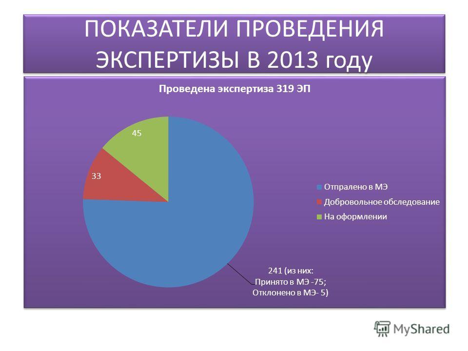 ПОКАЗАТЕЛИ ПРОВЕДЕНИЯ ЭКСПЕРТИЗЫ В 2013 году