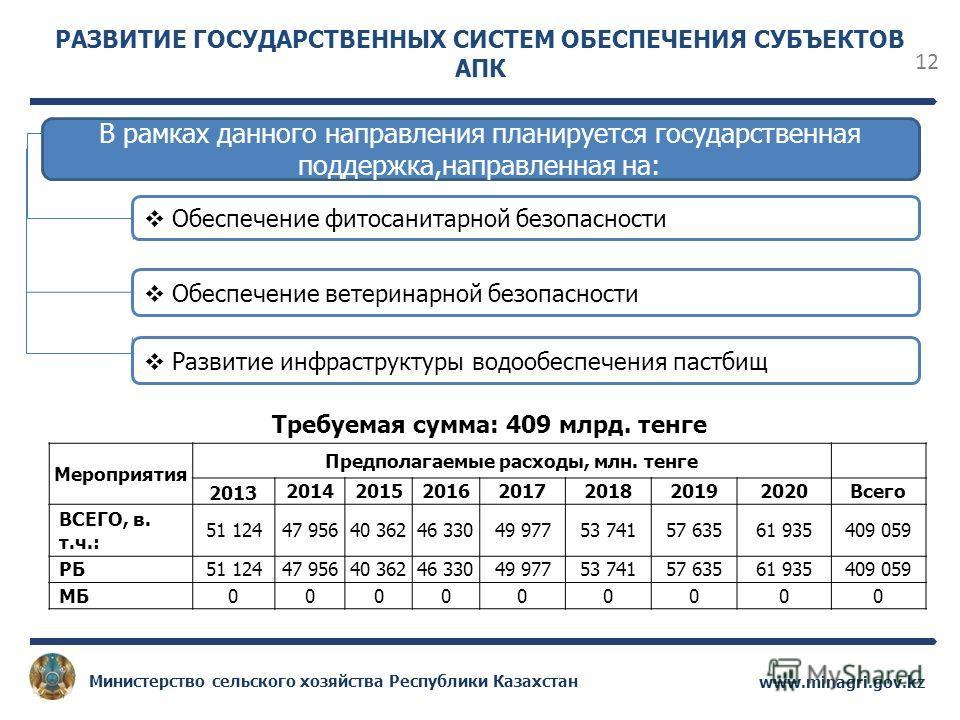 12 www.minagri.gov.kz Министерство сельского хозяйства Республики Казахстан РАЗВИТИЕ ГОСУДАРСТВЕННЫХ СИСТЕМ ОБЕСПЕЧЕНИЯ СУБЪЕКТОВ АПК Мероприятия Предполагаемые расходы, млн. тенге 2013 2014201520162017201820192020Всего ВСЕГО, в. т.ч.: 51 12447 95640