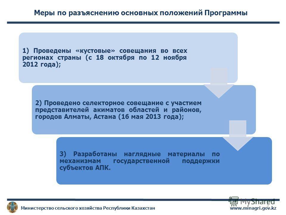 www.minagri.gov.kzМинистерство сельского хозяйства Республики Казахстан Меры по разъяснению основных положений Программы 1) Проведены «кустовые» совещания во всех регионах страны (с 18 октября по 12 ноября 2012 года); 2) Проведено селекторное совещан