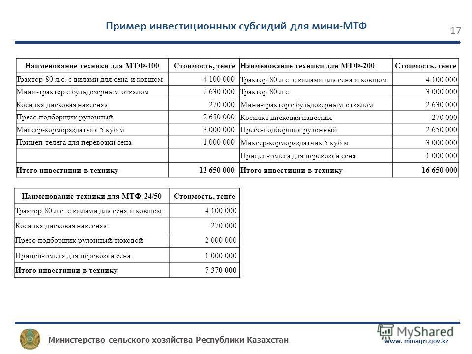 Министерство сельского хозяйства Республики Казахстан www. minagri.gov.kz 17 Пример инвестиционных субсидий для мини-МТФ Наименование техники для МТФ-100Стоимость, тенге Наименование техники для МТФ-200Стоимость, тенге Трактор 80 л.с. с вилами для се