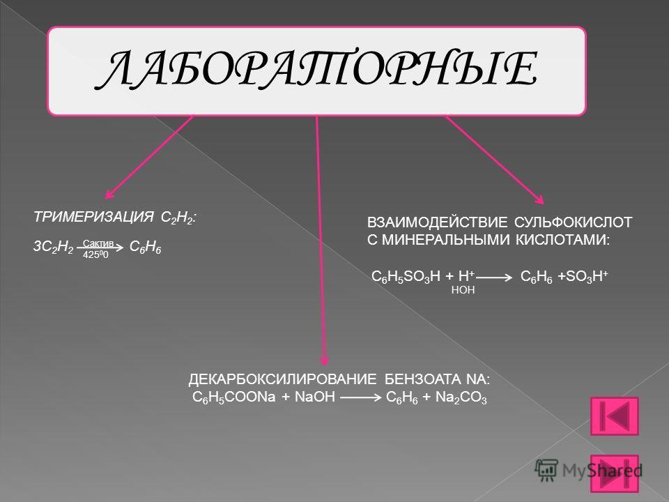 ЛАБОРАТОРНЫЕ ТРИМЕРИЗАЦИЯ C 2 H 2 : 3C 2 H 2 C 6 H 6 Cактив 425 0 0 ДЕКАРБОКСИЛИРОВАНИЕ БЕНЗОАТА NA: C 6 H 5 COONa + NaOH C 6 H 6 + Na 2 CO 3 ВЗАИМОДЕЙСТВИЕ СУЛЬФОКИСЛОТ С МИНЕРАЛЬНЫМИ КИСЛОТАМИ: C 6 H 5 SO 3 H + H + C 6 H 6 +SO 3 H + HOH