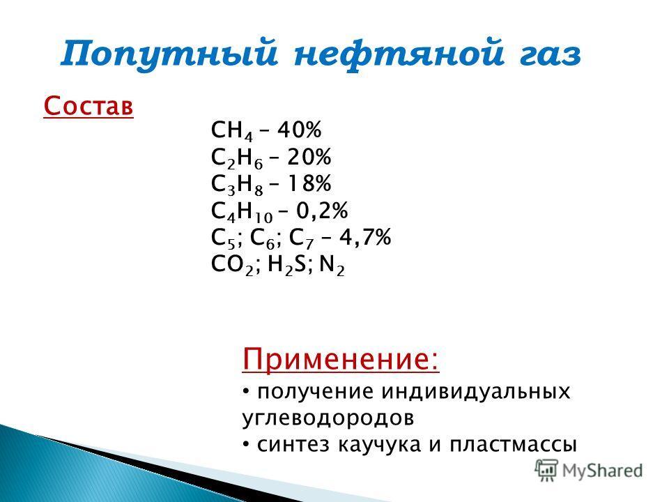 Попутный нефтяной газ Состав СН 4 – 40% С 2 Н 6 – 20% С 3 Н 8 – 18% С 4 Н 10 – 0,2% С 5 ; С 6 ; С 7 – 4,7% СО 2 ; Н 2 S; N 2 Применение: получение индивидуальных углеводородов синтез каучука и пластмассы