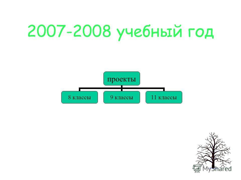 2007-2008 учебный год проекты 8 классы9 классы11 классы