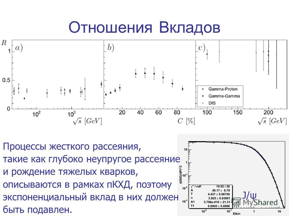 Отношения Вкладов Процессы жесткого рассеяния, такие как глубоко неупругое рассеяние и рождение тяжелых кварков, описываются в рамках пКХД, поэтому экспоненциальный вклад в них должен быть подавлен. J/ψ