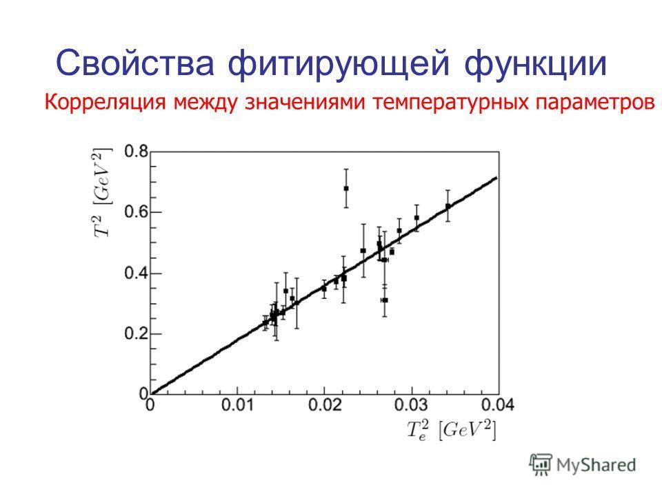 Свойства фитирующей функции Корреляция между значениями температурных параметров
