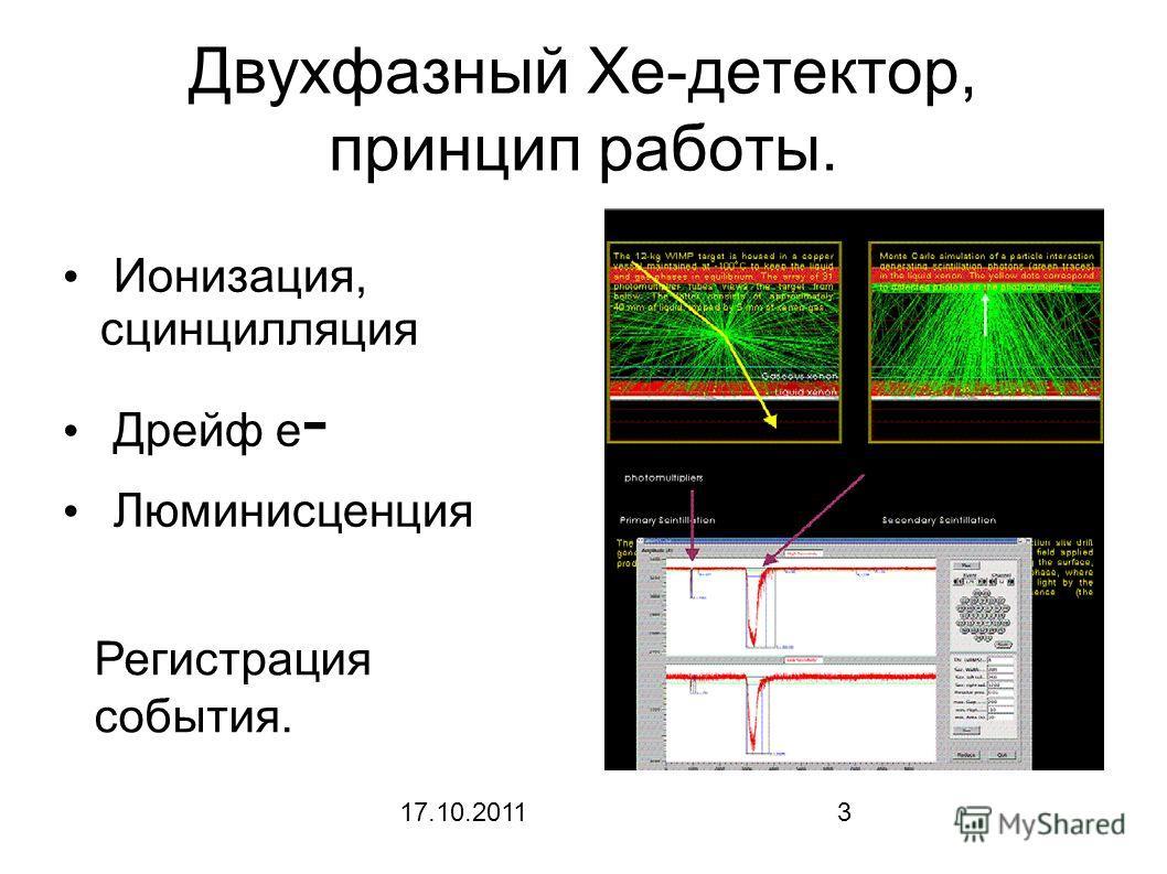 17.10.20113 Двухфазный Xe-детектор, принцип работы. Ионизация, сцинцилляция Дрейф е - Люминисценция Регистрация события.