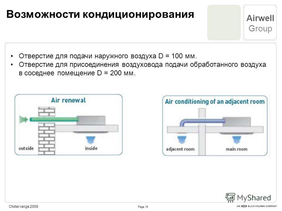 Page 16 Airwell Group Chiller range 2009 Возможности кондиционирования Отверстие для подачи наружного воздуха D = 100 мм. Отверстие для присоединения воздуховода подачи обработанного воздуха в соседнее помещение D = 200 мм.