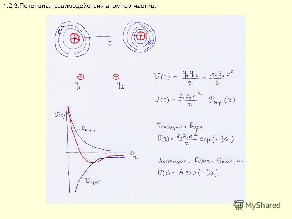 1.2.3.Потенциал взаимодействия атомных частиц.