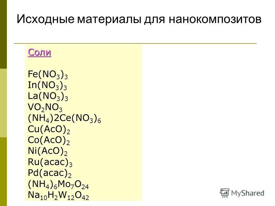 Исходные материалы для нанокомпозитов Соли Fe(NO 3 ) 3 In(NO 3 ) 3 La(NO 3 ) 3 VO 2 NO 3 (NH 4 )2Ce(NO 3 ) 6 Cu(AcO) 2 Co(AcO) 2 Ni(AcO) 2 Ru(acac) 3 Pd(acac) 2 (NH 4 ) 6 Mo 7 O 24 Na 10 H 2 W 12 O 42