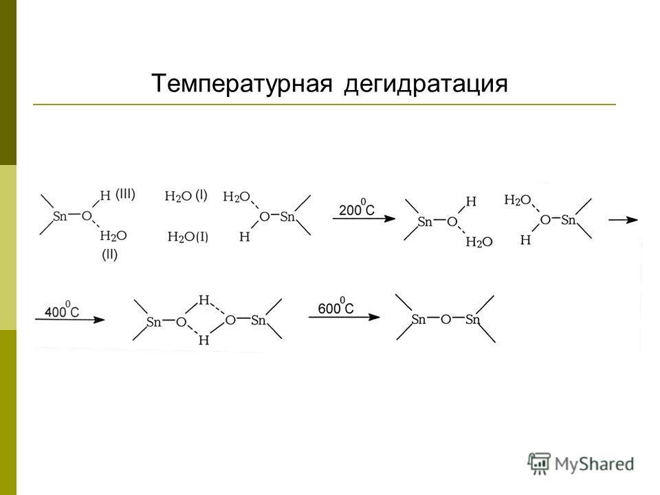Температурная дегидратация