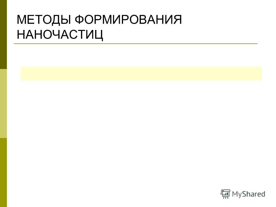 МЕТОДЫ ФОРМИРОВАНИЯ НАНОЧАСТИЦ