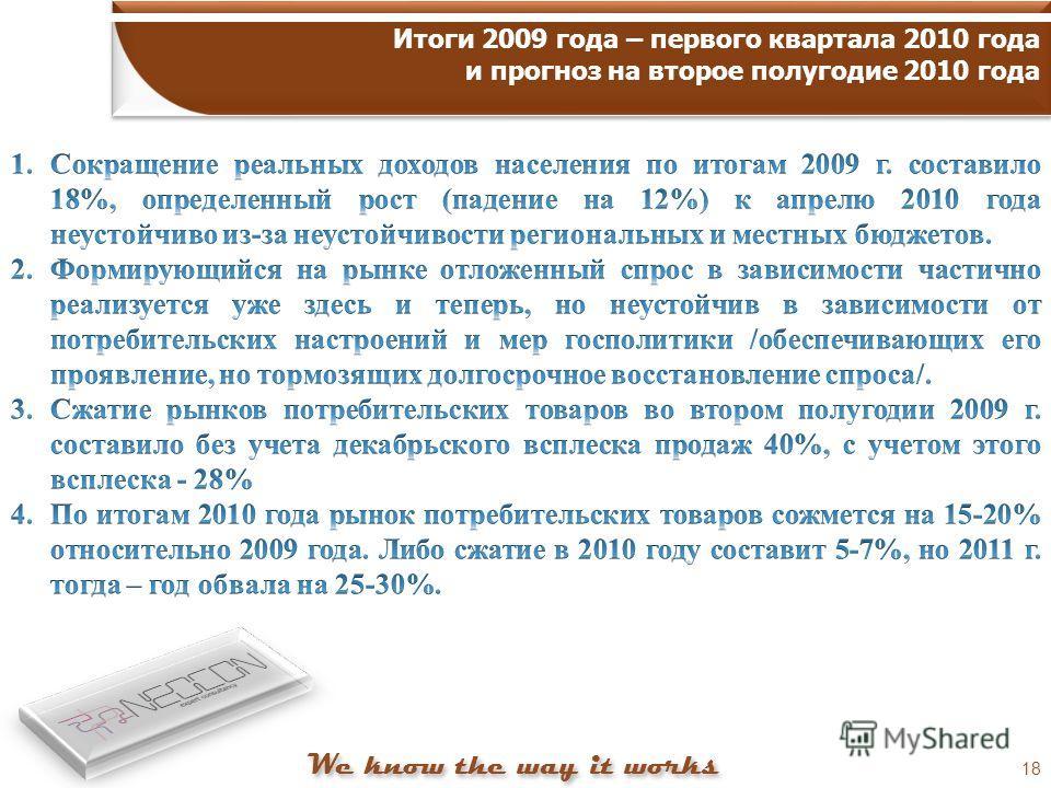 18 Итоги 2009 года – первого квартала 2010 года и прогноз на второе полугодие 2010 года