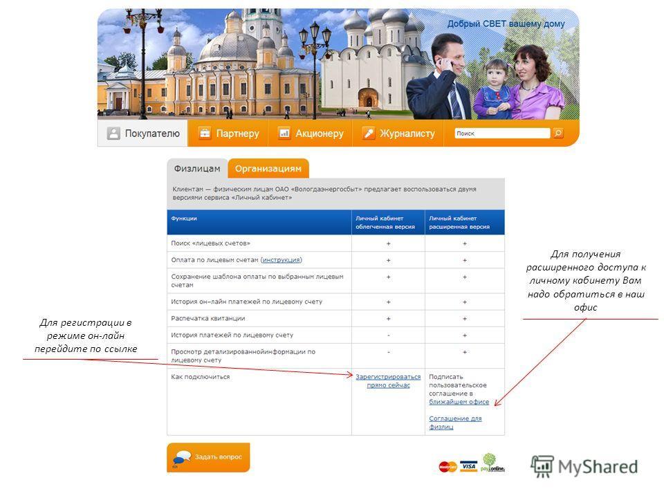 Для регистрации в режиме он-лайн перейдите по ссылке Для получения расширенного доступа к личному кабинету Вам надо обратиться в наш офис