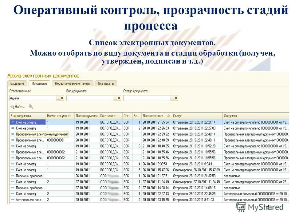 Оперативный контроль, прозрачность стадий процесса Список электронных документов. Можно отобрать по виду документа и стадии обработки (получен, утвержден, подписан и т.д.) 3