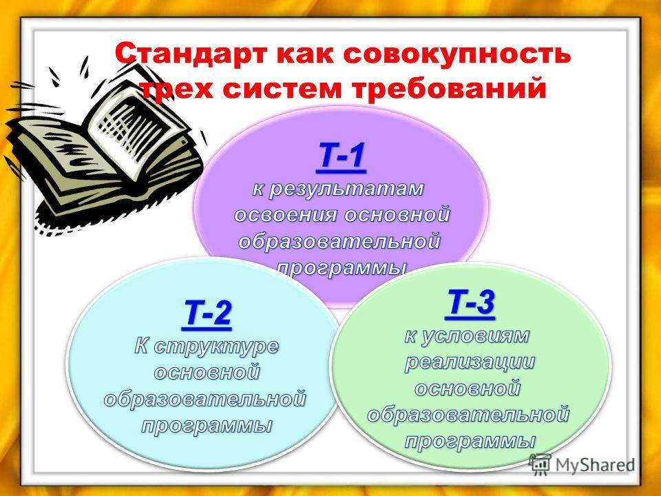 Стандарт как совокупность трех систем требований