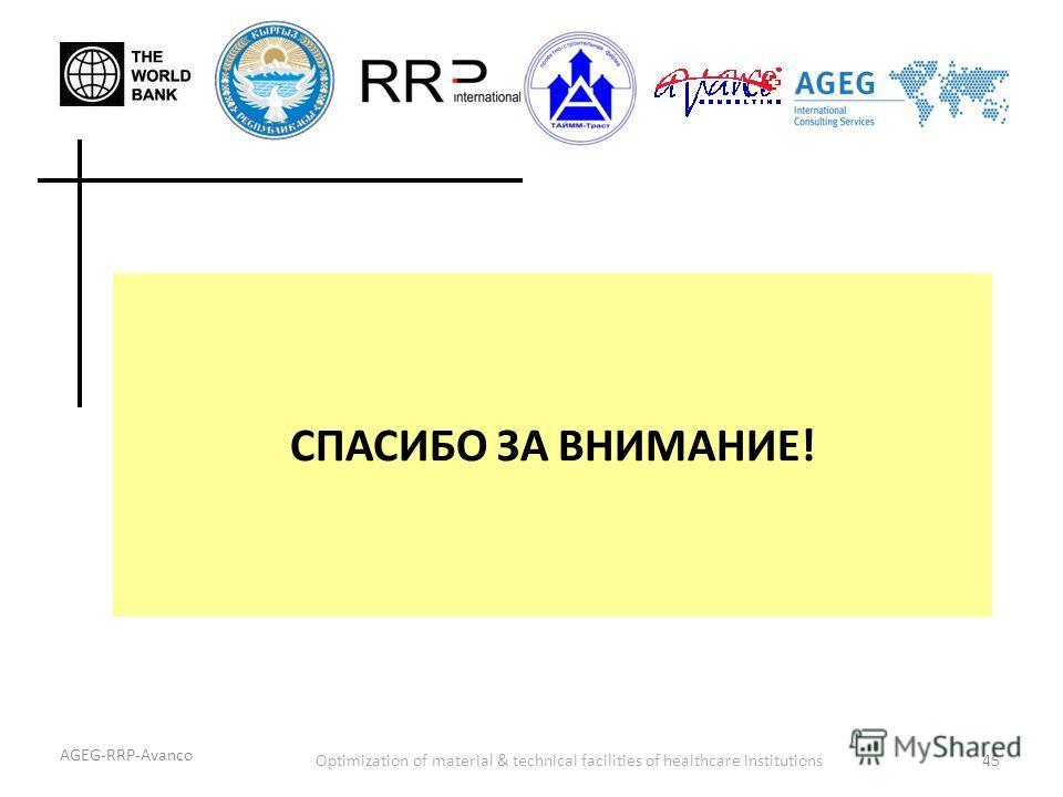СПАСИБО ЗА ВНИМАНИЕ! 45 AGEG-RRP-Avanco Optimization of material & technical facilities of healthcare institutions